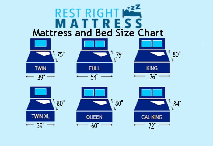 Mattress Size Chart Related Keywords & Suggestions