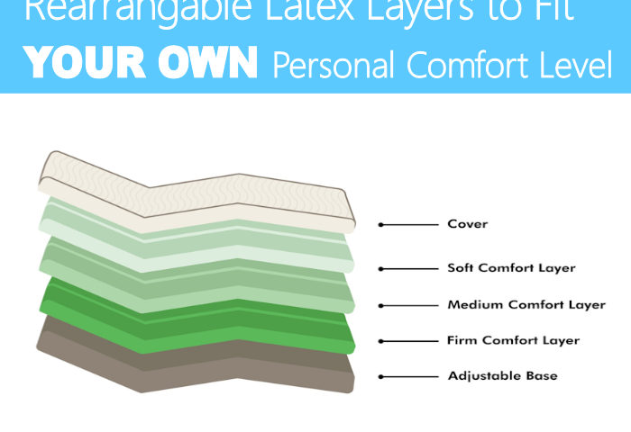 customizable latex mattress