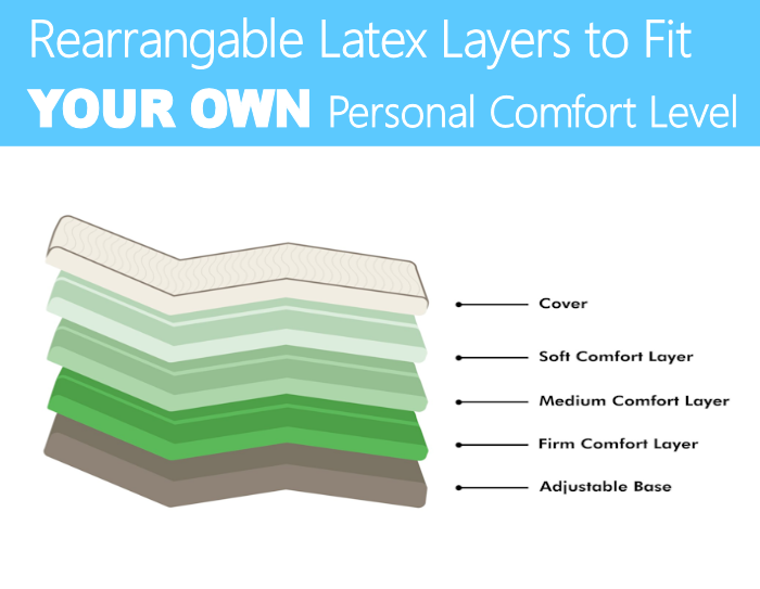 customizable latex mattress