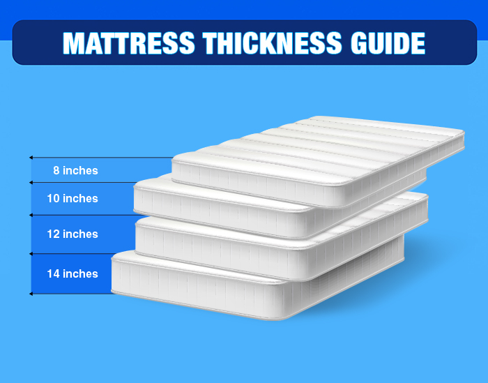 Mattress Thickness Guide-Every Consideration